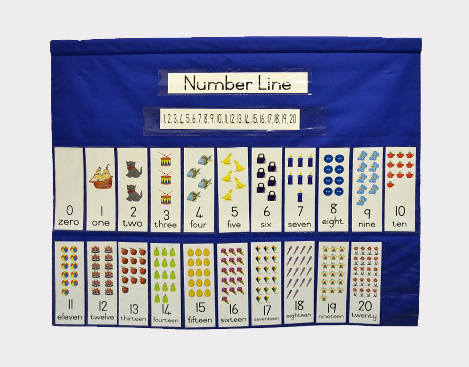 Number Line Chart Bag - 1-20